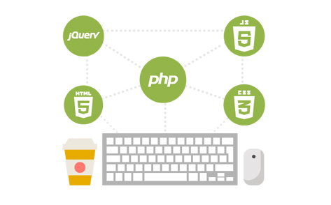 PHP based CMS Development